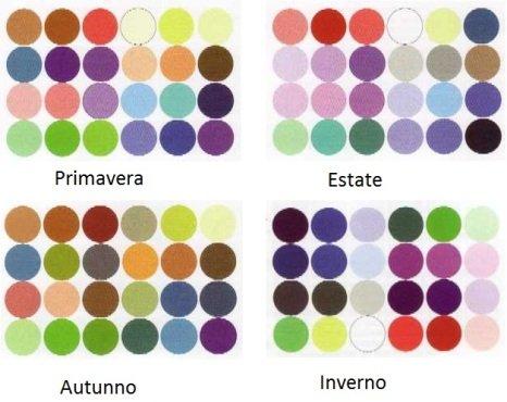 tabella_analisi_colore