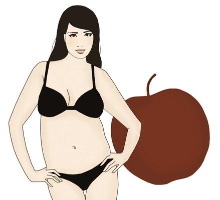 Chi ha un corpo a mela accumula adipe nel girovita