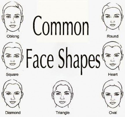 forme viso