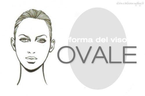 Forma di viso ovale (dieta-e-bellezza.myblog.it)