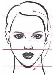 Scopri come truccare al meglio un viso ovale!