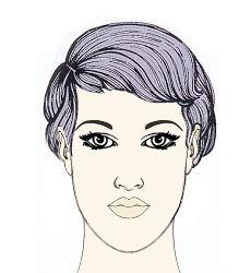 Il trucco, in un viso ovale, più che per correggere deve essere usato per valorizzare.