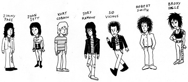 Trova il tuo stile: lo stile punk icone musica punk